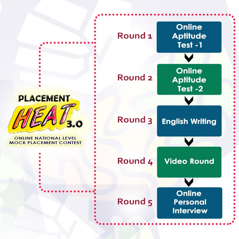 Placement Heat 3.0